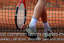 Here our Liverpool physio runs through tennis and its most common injuries